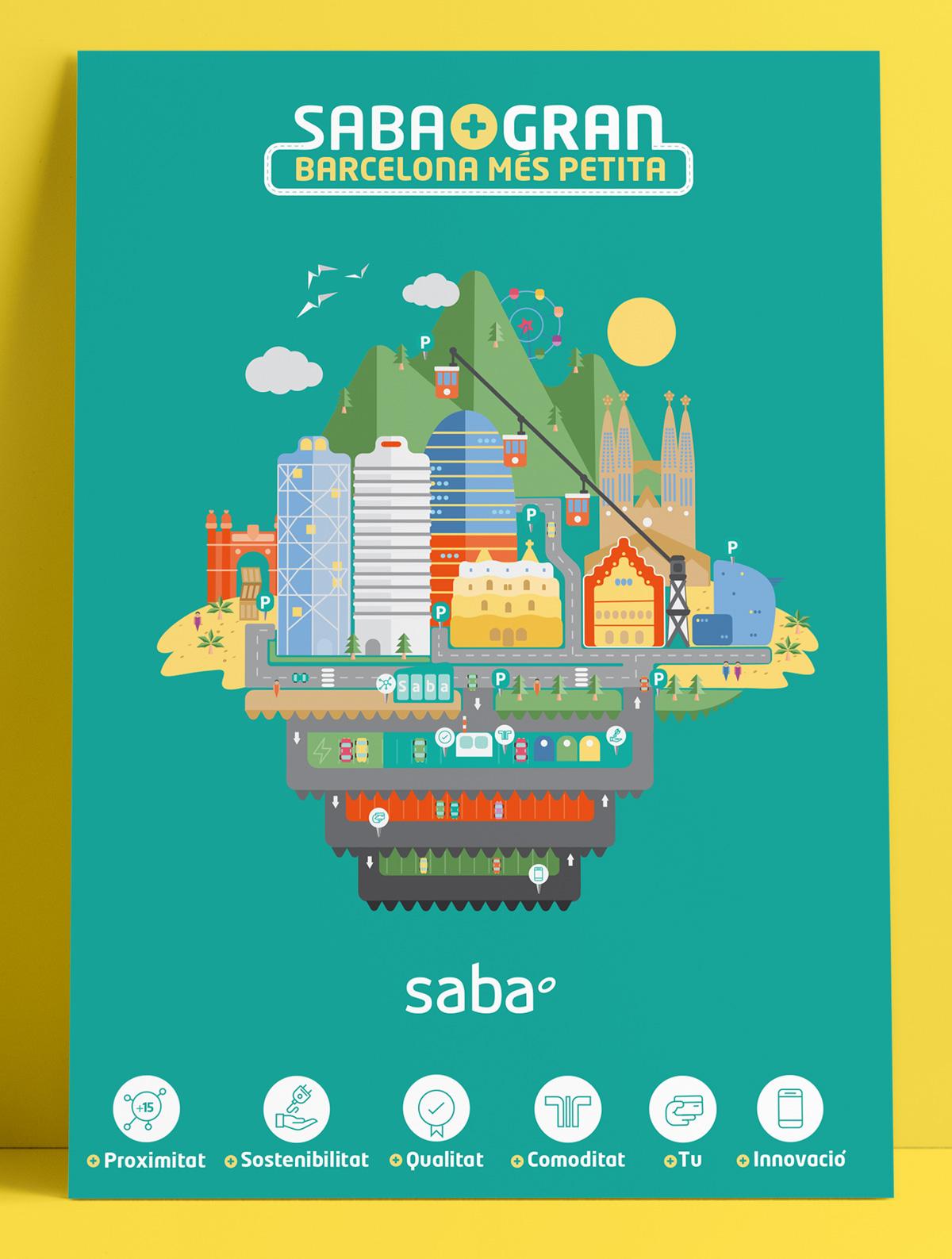 Visual de campaña Saba més gran, Barcelona més petita